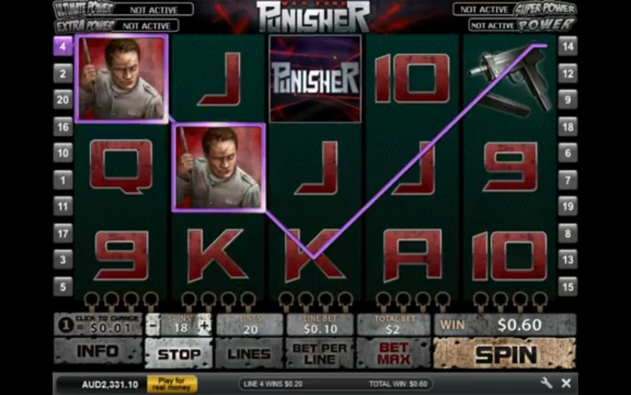punisher slot